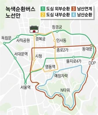 首爾新「綠色循環巴士」路線 坐去觀光熱點超方便