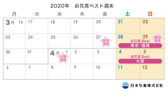 【日本櫻花2020 】持續更新懶人包!花期預測+賞櫻景點