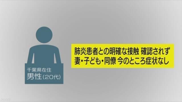 【新冠肺炎】日本5宗確診個案+死亡病例 14日內無赴中國