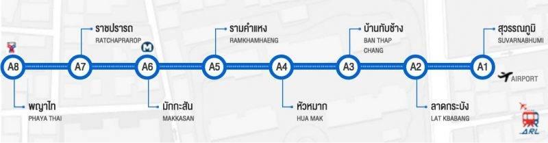 曼谷機鐵, 曼谷, 半價, 50%off, 旅遊優惠, Phaya Thai, 的士, 泰國, 武漢肺炎, 新型肺炎, 新型冠狀病毒