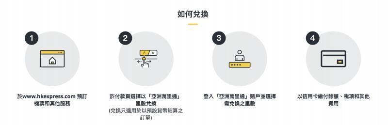 Asia Miles亞洲萬里通 里數可兌換HK Express機票及其他服務
