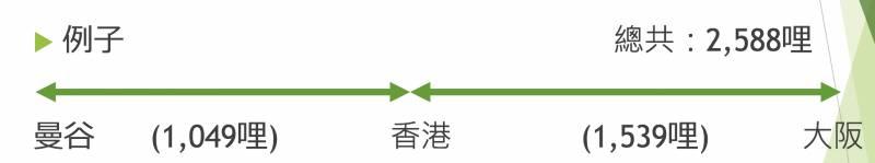 【里數攻略】4月1日起Asia Miles停留期限更改,故此最後機會兌換「假單程」及「Free One Way」機票!
