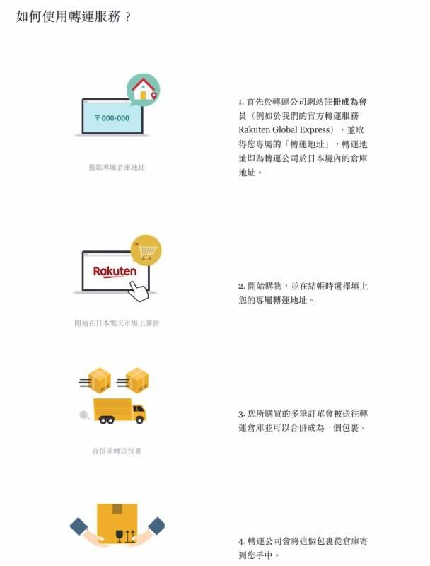日本樂天市場國際版將終止服務!中英文版網頁亦將停止運作