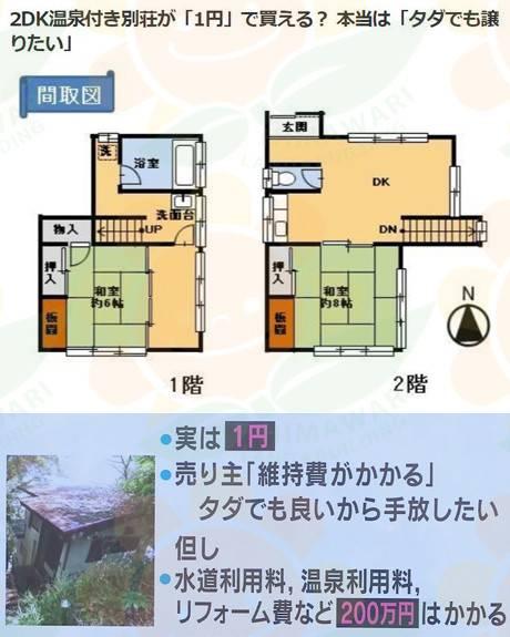 伊豆溫泉別墅放售1日圓!150人看房結果全部耍手擰頭!究竟有幾伏?