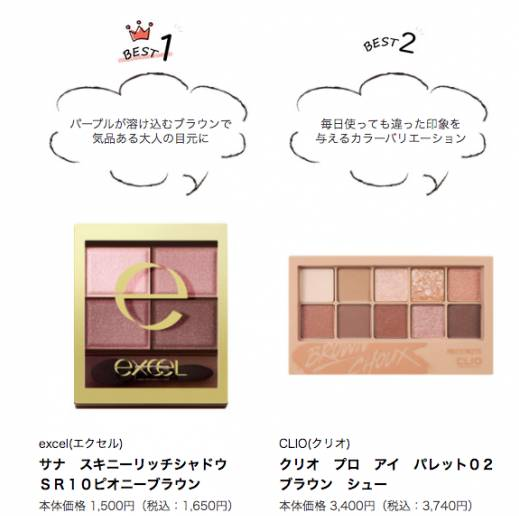日本Loft公布2020上半年熱賣美妝 最好賣藥妝排行榜!