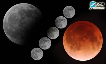 【香港天文現象2020】半影月食即將上演!歷時逾3小時 下次要等11月