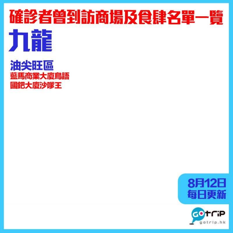 【8月12日更新】九龍|確診者行蹤——曾到訪商場及餐廳名單分區一覽