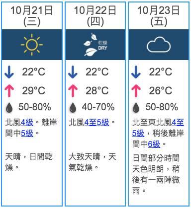 【獵戶座流星雨】(圖片來源:天文台)