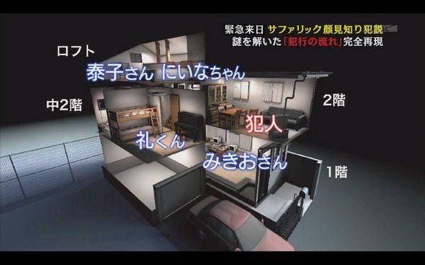 各人遺體被發現地點   圖片來源:日本節目截圖