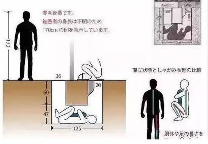 網上出現各種分析死者的示意圖。(圖片來源:asobu)