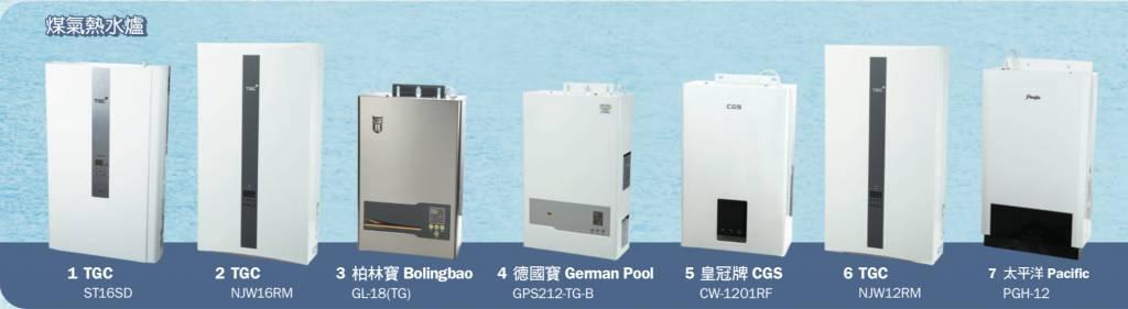 煤氣熱水爐(圖片來源:消委會)