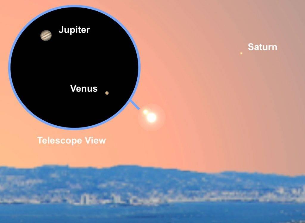 香港天文現象2021 金星合木星下週現身 肉眼都能清晰可見