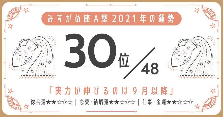 第30名:水瓶座 A型(圖片來源:hoyme.jp)