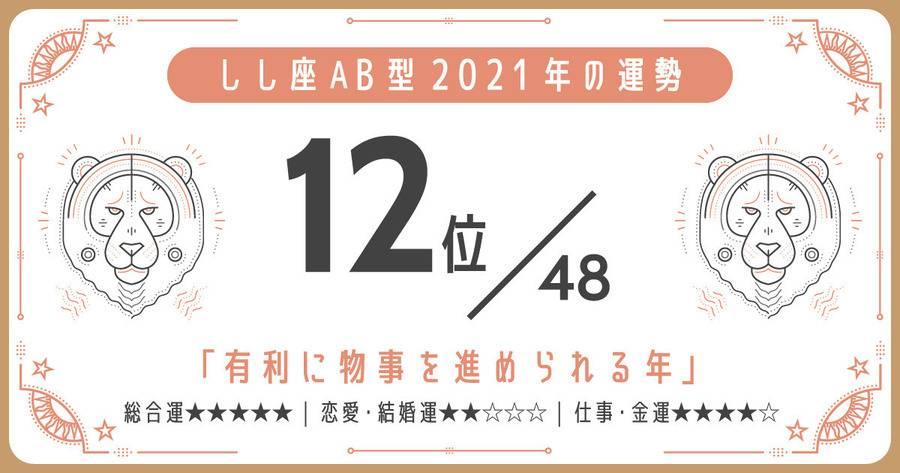 第12名:獅子座 AB型(圖片來源:hoyme.jp)
