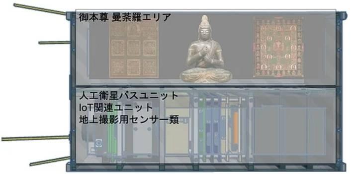 內裡裝有小型佛像和曼陀羅(圖片來源:浄天院劫蘊寺)