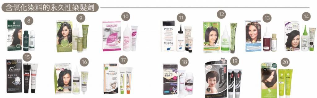 消委會測試市面上26款半永久或永久性染髮劑(圖片來源:消委會)