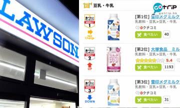 香港兩款飲品出現日本牛奶+豆乳人氣排行榜!更打入頭10位