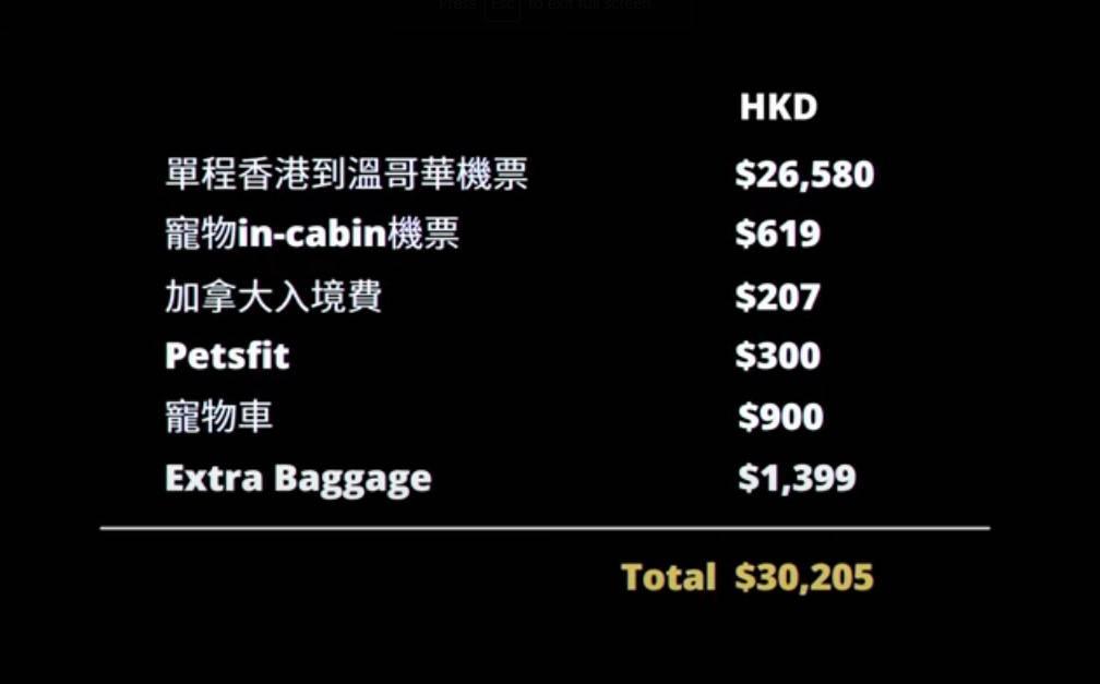 其實寵物移民並非大家想像中困難,而成本也算是合理之中 (圖片來源:Youtube@Ding in Canada - 宜家移加)
